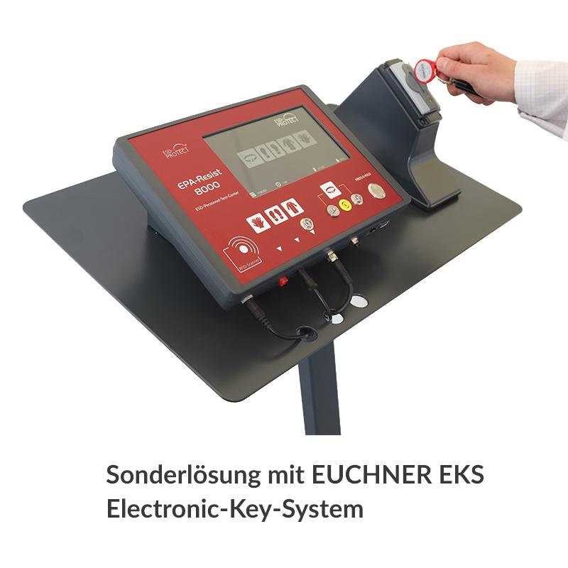 EP0206050-ER8000-mit-EuchnersWtpGk6c1Ne66